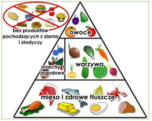 Piramida_paleo1
